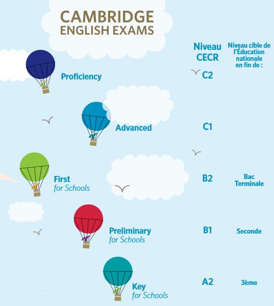 LovinEnglish-Lycees